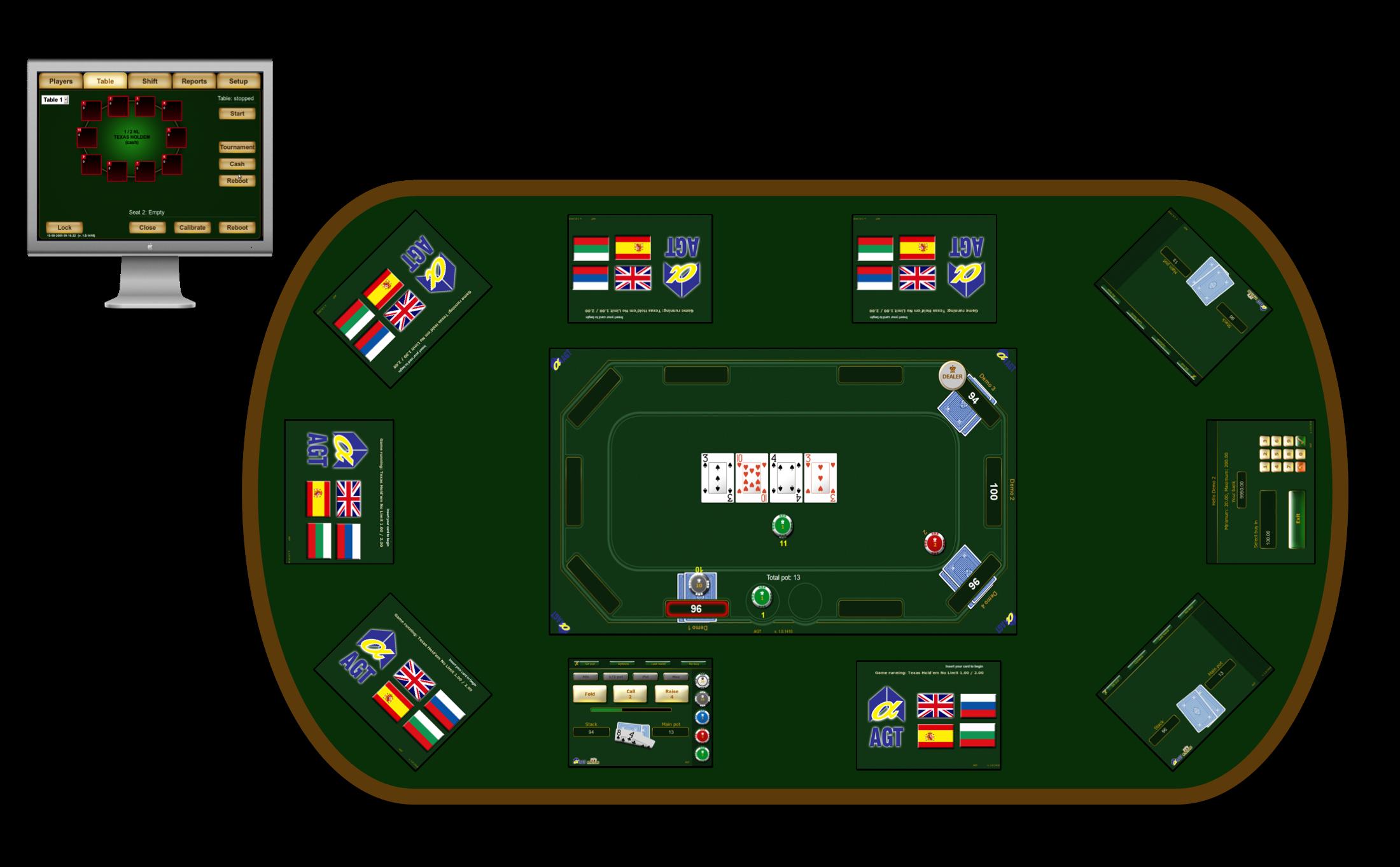 Poker platform software poker toutes les combinaisons